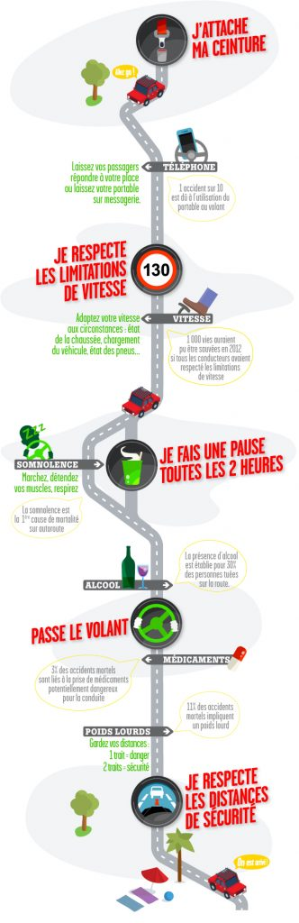 infographie-ne-pas-oublier