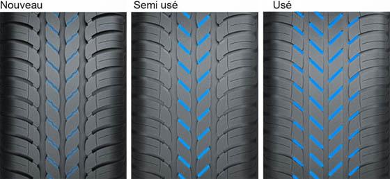 importance achat pneu neuf